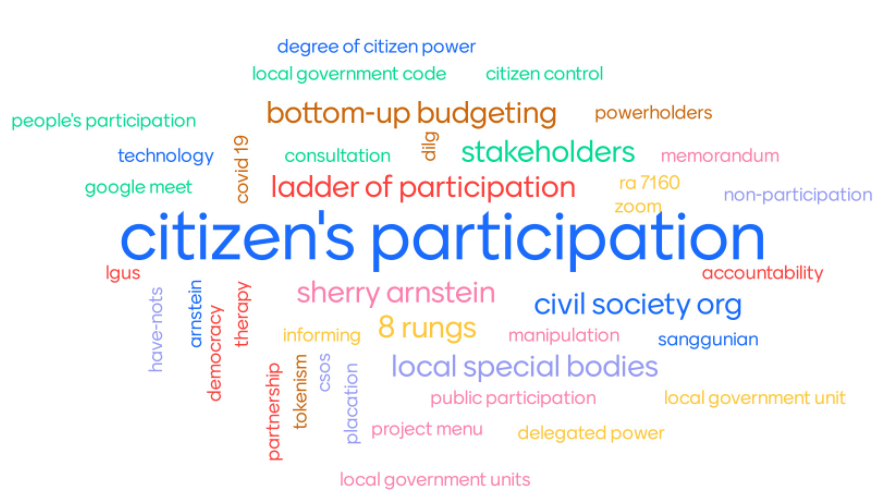 Stakeholders Participation in time of Pandemic, Arnstein's Level of Participation, and Realities on theGround
